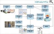 تحقیق طراحی سیستم برنامه ریزی و کنترل تولید